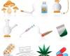 Видимые симптомы применения нескольких часто злоупотребляемых наркотиков