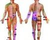 Неврит - причины и симптомы